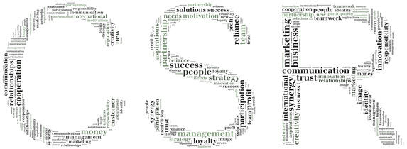 Tag or word cloud CSR related